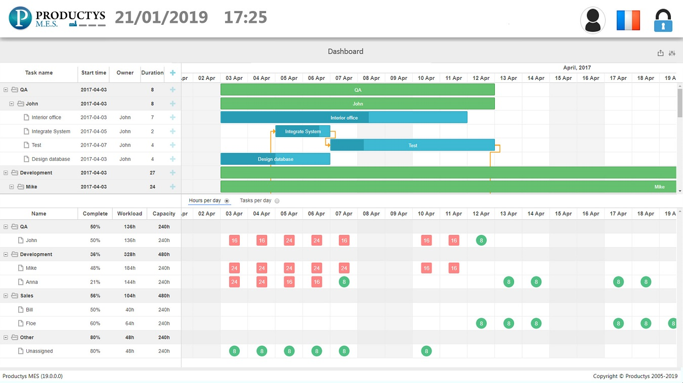 Productys MES - Planning